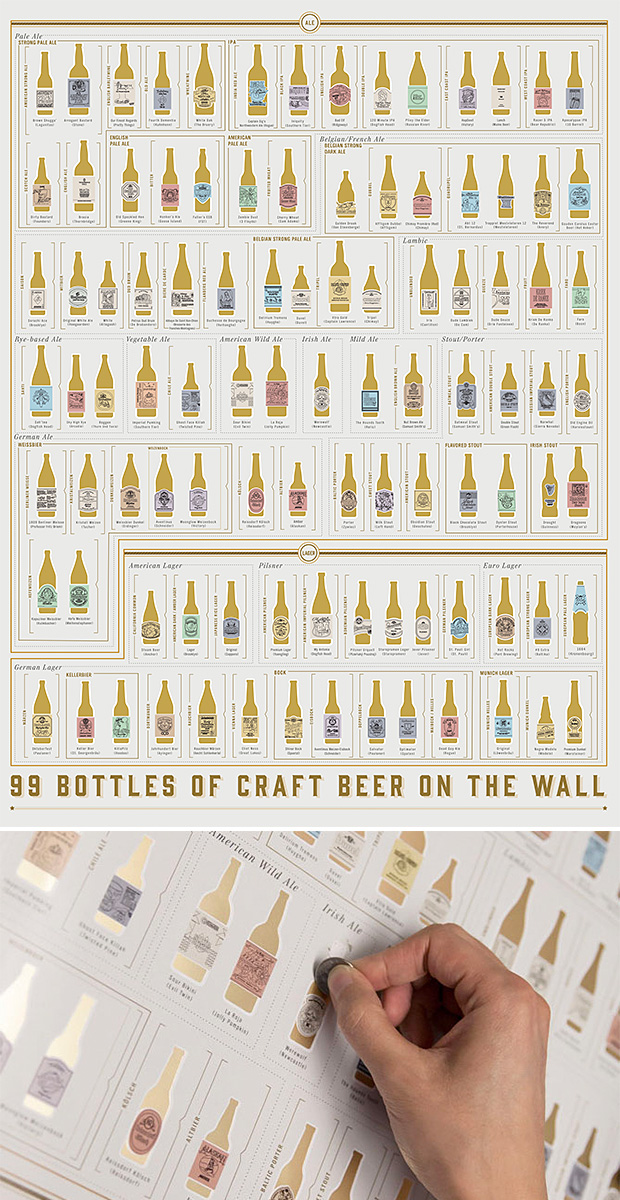 99 Bottles of Craft Beer On The Wall Scratch-Off Chart at werd.com