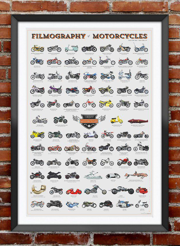 The Filmography of Motorcycles at werd.com