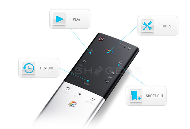 Samsung Smart Touch Remote Control at werd.com